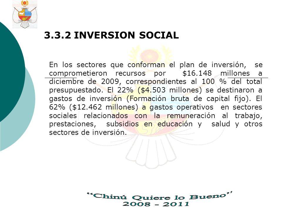 3.3.2 INVERSION SOCIAL En los sectores que conforman el plan de inversión, se comprometieron recursos por $16.148 millones a diciembre de 2009, correspondientes al 100 % del total presupuestado.