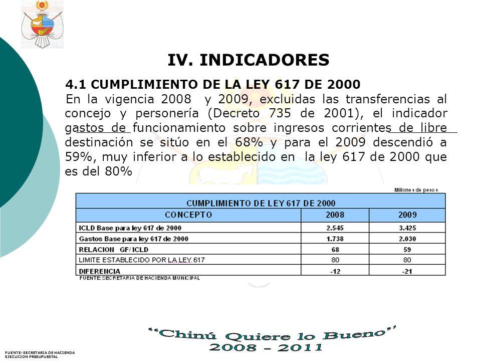 IV. INDICADORES 4.1 CUMPLIMIENTO DE LA LEY 617 DE 2000 En la vigencia 2008 y 2009, excluidas las transferencias al concejo y personería (Decreto 735 d