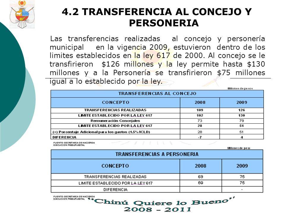 4.2 TRANSFERENCIA AL CONCEJO Y PERSONERIA Las transferencias realizadas al concejo y personería municipal en la vigencia 2009, estuvieron dentro de los limites establecidos en la ley 617 de 2000.