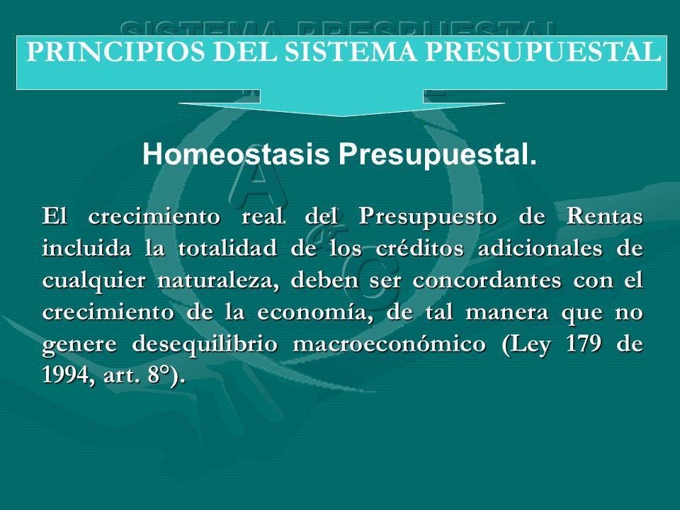 Homeostasis Presupuestal. PRINCIPIOS DEL SISTEMA PRESUPUESTAL El crecimiento real del Presupuesto de Rentas incluida la totalidad de los créditos adic