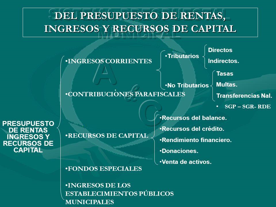PRESUPUESTO DE RENTAS INGRESOS Y RECURSOS DE CAPITAL DEL PRESUPUESTO DE RENTAS, INGRESOS Y RECURSOS DE CAPITAL INGRESOS CORRIENTES CONTRIBUCIONES PARA