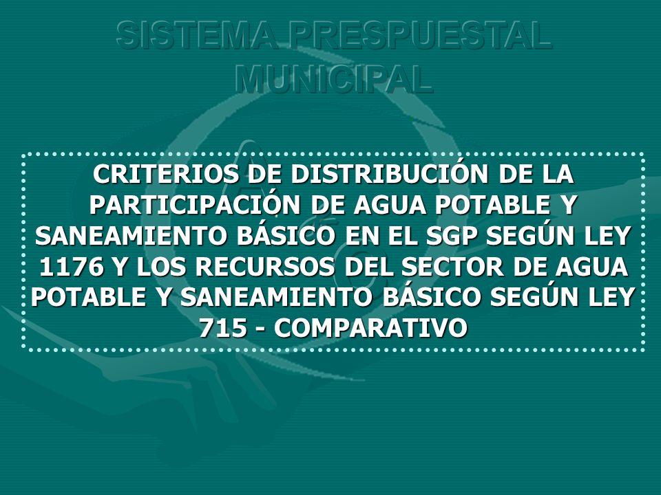 CRITERIOS DE DISTRIBUCIÓN DE LA PARTICIPACIÓN DE AGUA POTABLE Y SANEAMIENTO BÁSICO EN EL SGP SEGÚN LEY 1176 Y LOS RECURSOS DEL SECTOR DE AGUA POTABLE
