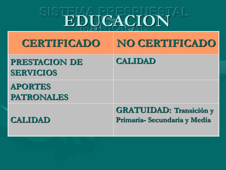 CERTIFICADO NO CERTIFICADO PRESTACION DE SERVICIOS CALIDAD APORTES PATRONALES CALIDAD GRATUIDAD: Transición y Primaria- Secundaria y Media EDUCACION