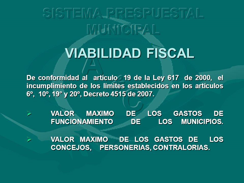 VIABILIDAD FISCAL De conformidad al artículo 19 de la Ley 617 de 2000, el incumplimiento de los límites establecidos en los artículos 6º, 10º, 19° y 2