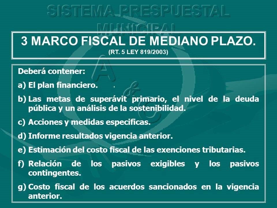 Deberá contener: a)El plan financiero. b)Las metas de superávit primario, el nivel de la deuda pública y un análisis de la sostenibilidad. c)Acciones