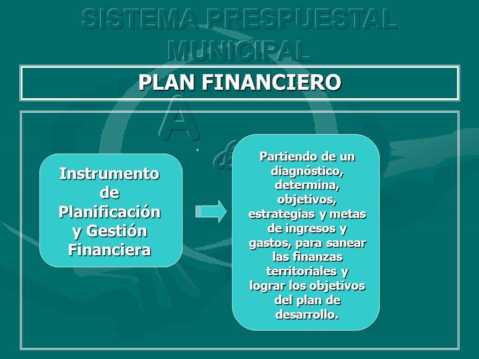 PLAN FINANCIERO Instrumento de Planificación y Gestión Financiera Partiendo de un diagnóstico, determina, objetivos, estrategias y metas de ingresos y