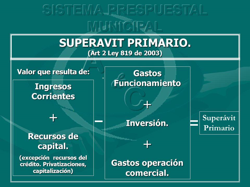 SUPERAVIT PRIMARIO. (Art 2 Ley 819 de 2003) Valor que resulta de: Ingresos Corrientes + Recursos de capital. (excepción recursos del crédito. Privatiz
