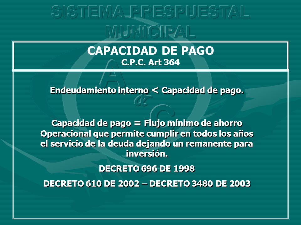 CAPACIDAD DE PAGO C.P.C. Art 364 Endeudamiento interno < Capacidad de pago. Capacidad de pago = Flujo mínimo de ahorro Operacional que permite cumplir