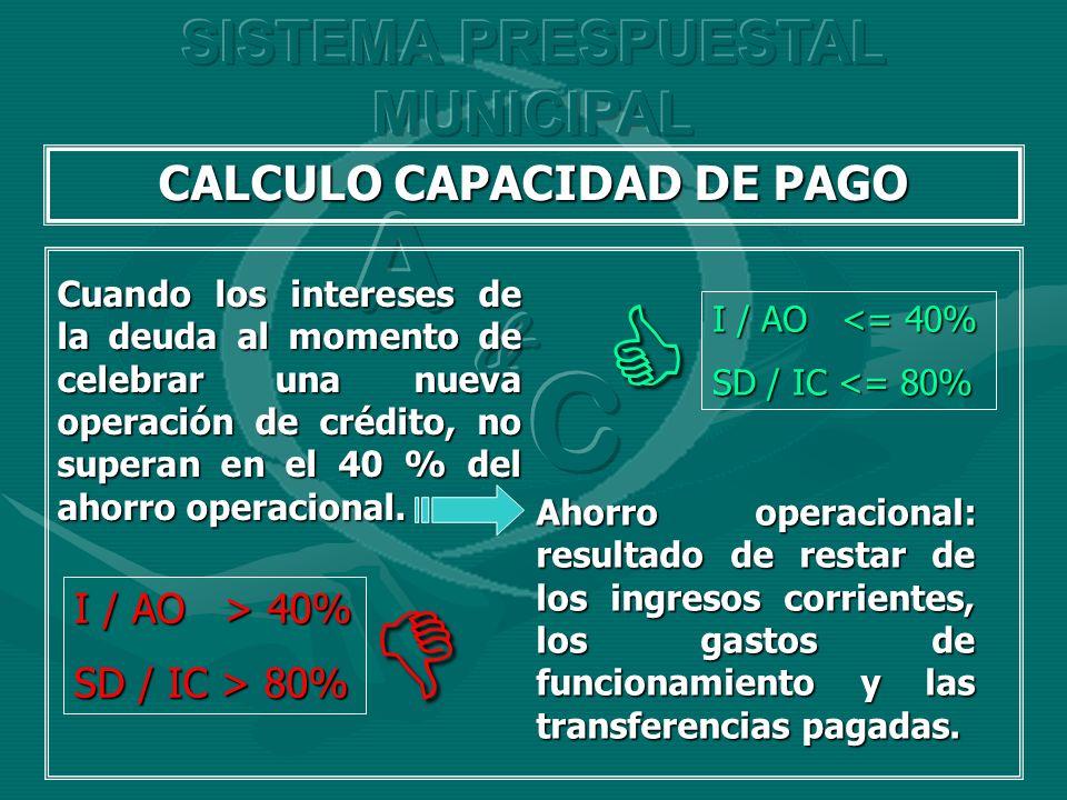 CALCULO CAPACIDAD DE PAGO Cuando los intereses de la deuda al momento de celebrar una nueva operación de crédito, no superan en el 40 % del ahorro ope
