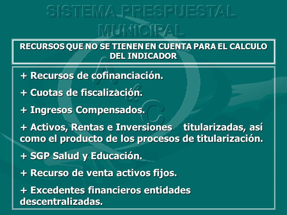 RECURSOS QUE NO SE TIENEN EN CUENTA PARA EL CALCULO DEL INDICADOR + Recursos de cofinanciación. + Cuotas de fiscalización. + Ingresos Compensados. + A