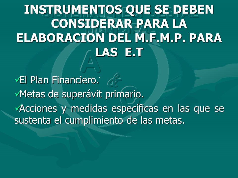 El Plan Financiero. El Plan Financiero. Metas de superávit primario. Metas de superávit primario. Acciones y medidas específicas en las que se sustent