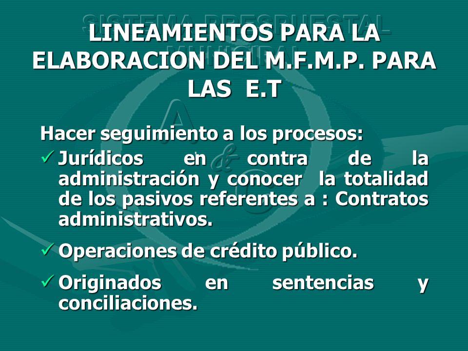 Hacer seguimiento a los procesos: Jurídicos en contra de la administración y conocer la totalidad de los pasivos referentes a : Contratos administrati