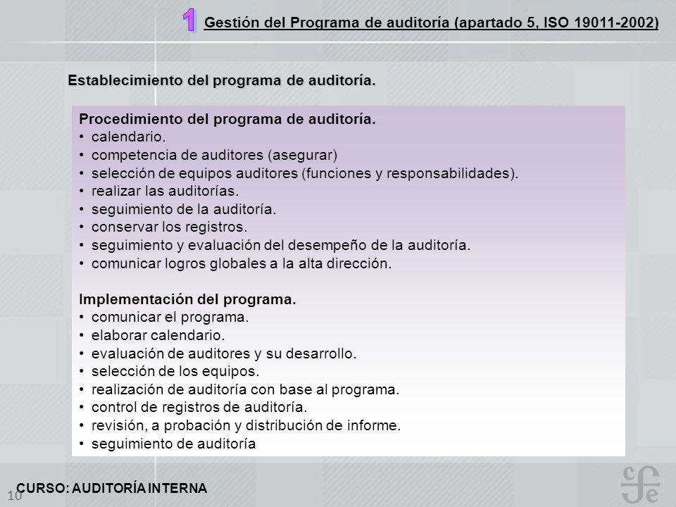 CURSO: AUDITORÍA INTERNA 10 Establecimiento del programa de auditoría. Procedimiento del programa de auditoría. calendario. competencia de auditores (