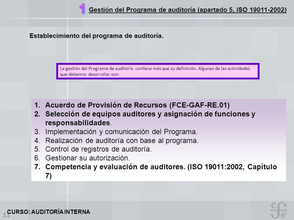 CURSO: AUDITORÍA INTERNA 11 Establecimiento del programa de auditoría. La gestión del Programa de auditoría conlleva más que su definición. Algunas de