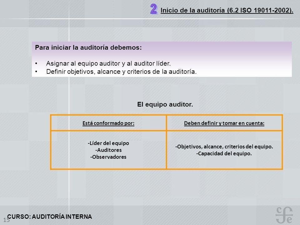 CURSO: AUDITORÍA INTERNA 15 Está conformado por:Deben definir y tomar en cuenta: -Líder del equipo -Auditores -Observadores -Objetivos, alcance, crite
