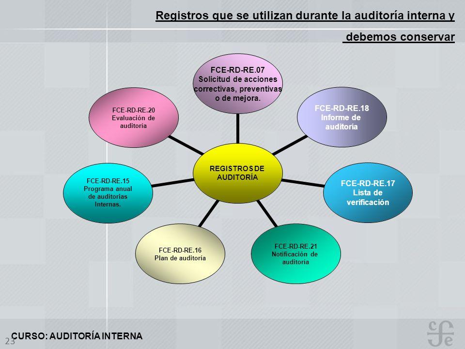 CURSO: AUDITORÍA INTERNA 23 REGISTROS DE AUDITORÍA FCE-RD-RE.07 Solicitud de acciones correctivas, preventivas o de mejora. FCE-RD-RE.18 Informe de au