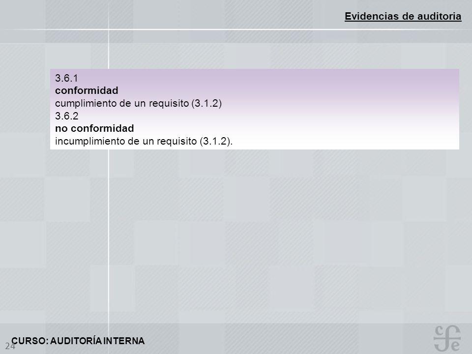 CURSO: AUDITORÍA INTERNA 24 3.6.1 conformidad cumplimiento de un requisito (3.1.2) 3.6.2 no conformidad incumplimiento de un requisito (3.1.2). Eviden