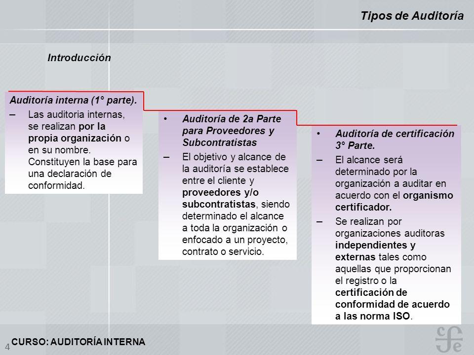 CURSO: AUDITORÍA INTERNA 4 Tipos de Auditoría Auditoría de certificación 3° Parte. – El alcance será determinado por la organización a auditar en acue
