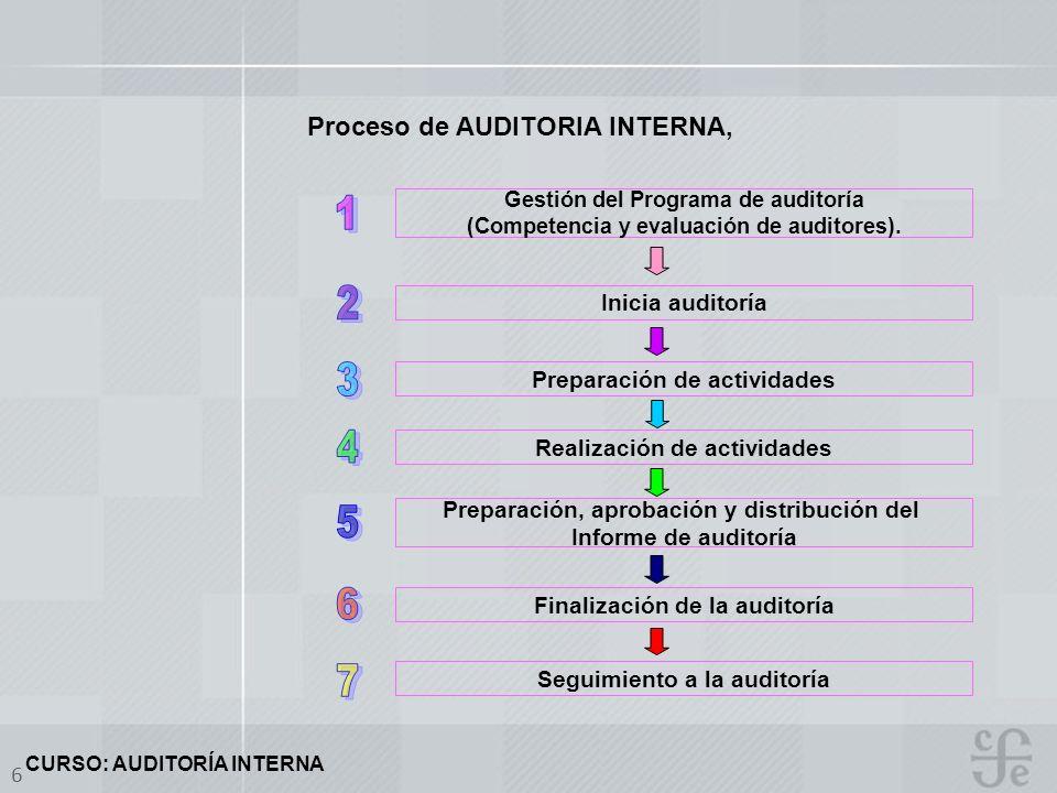 CURSO: AUDITORÍA INTERNA 6 Gestión del Programa de auditoría (Competencia y evaluación de auditores). Inicia auditoría Realización de actividades Prep