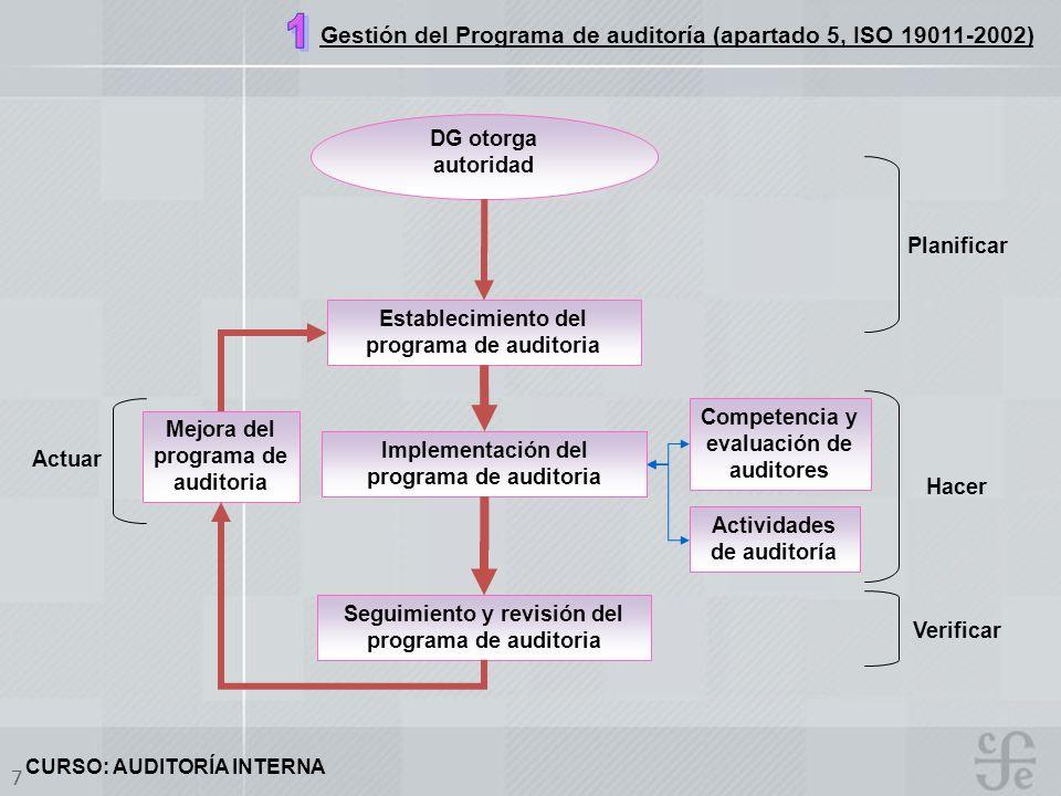 CURSO: AUDITORÍA INTERNA 7 DG otorga autoridad Establecimiento del programa de auditoria Implementación del programa de auditoria Seguimiento y revisi