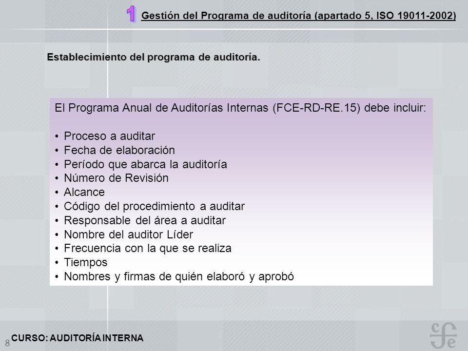 CURSO: AUDITORÍA INTERNA 8 Establecimiento del programa de auditoría. El Programa Anual de Auditorías Internas (FCE-RD-RE.15) debe incluir: Proceso a