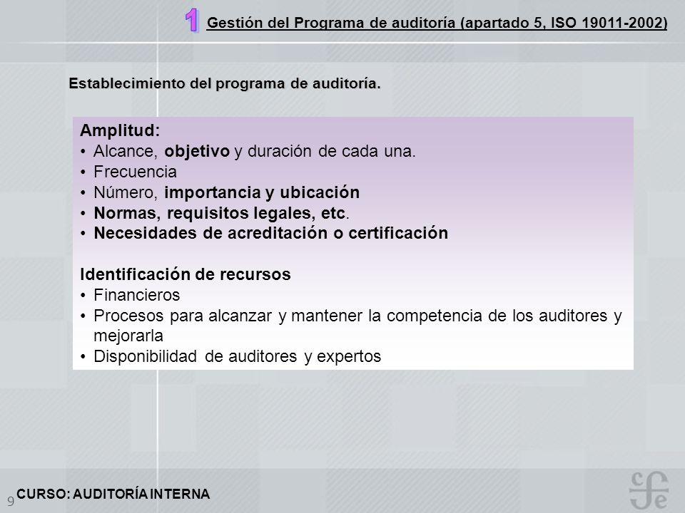 CURSO: AUDITORÍA INTERNA 9 Establecimiento del programa de auditoría. Amplitud: Alcance, objetivo y duración de cada una. Frecuencia Número, importanc