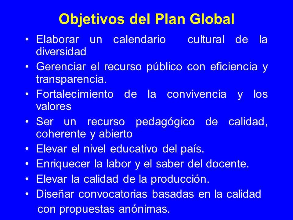 Objetivos del Plan Global Elaborar un calendario cultural de la diversidad Gerenciar el recurso público con eficiencia y transparencia. Fortalecimient