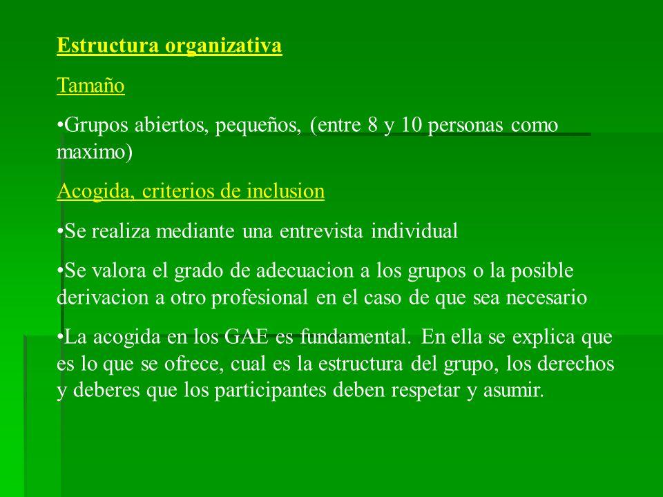 Estructura organizativa Tamaño Grupos abiertos, pequeños, (entre 8 y 10 personas como maximo) Acogida, criterios de inclusion Se realiza mediante una