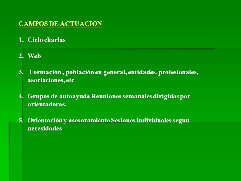 CAMPOS DE ACTUACION 1.Ciclo charlas 2.Web 3. Formación, población en general, entidades, profesionales, asociaciones, etc 4.Grupos de autoayuda Reunio