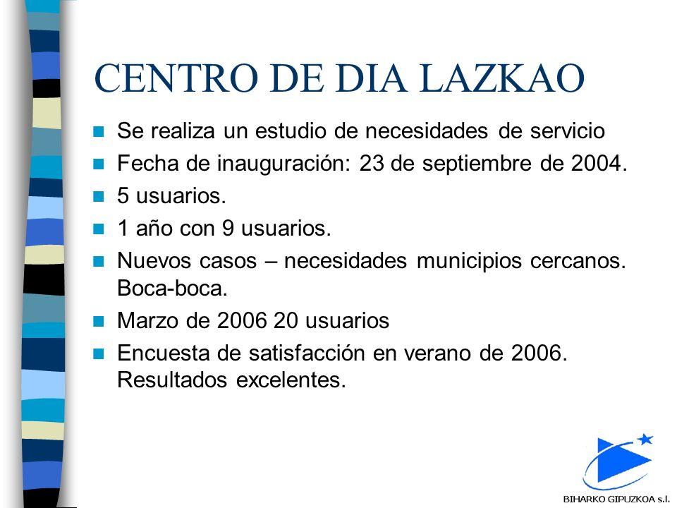 CENTRO DE DIA LAZKAO Se realiza un estudio de necesidades de servicio Fecha de inauguración: 23 de septiembre de 2004. 5 usuarios. 1 año con 9 usuario