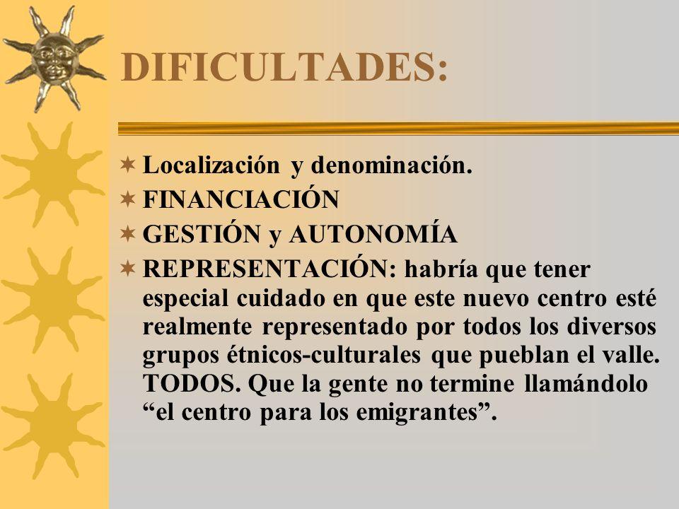 DIFICULTADES: Localización y denominación.