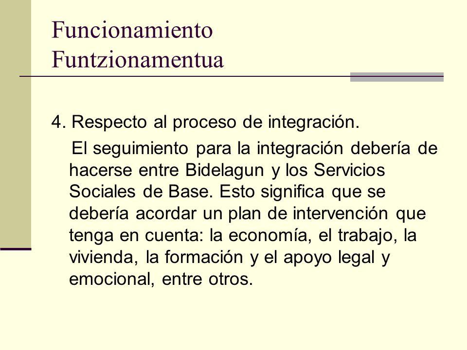 Funcionamiento Funtzionamentua 4. Respecto al proceso de integración.