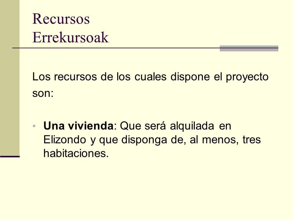 Recursos Errekursoak Los recursos de los cuales dispone el proyecto son: Una vivienda: Que será alquilada en Elizondo y que disponga de, al menos, tres habitaciones.