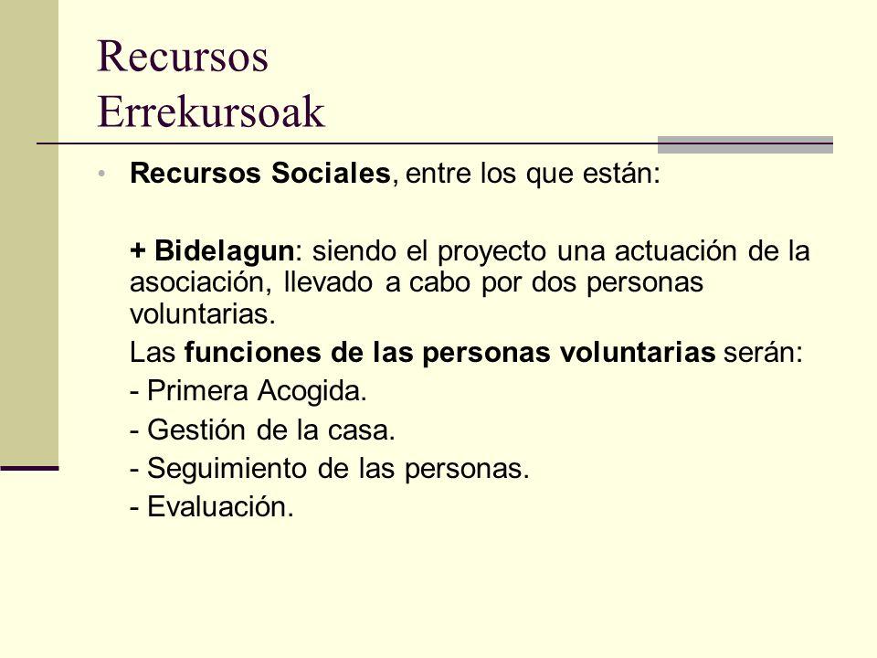 Recursos Errekursoak Recursos Sociales: + Los Servicios Sociales de Base, cuya función será: - Detectar situaciones y acoger.