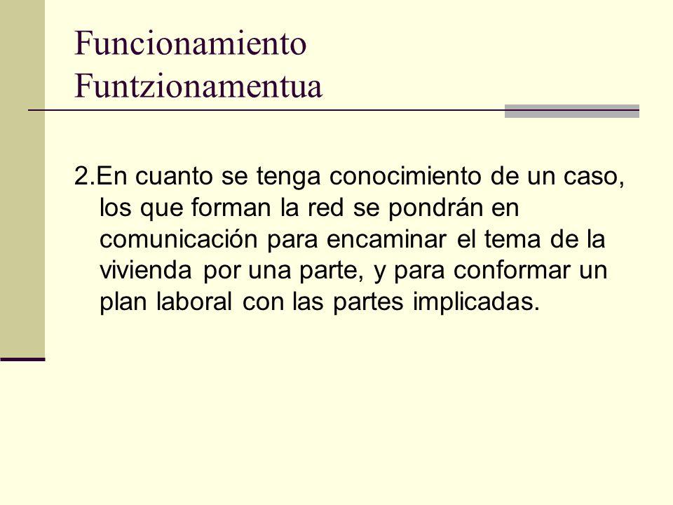 Funcionamiento Funtzionamentua 3.