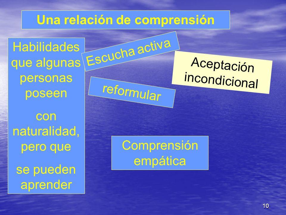 10 Una relación de comprensión Habilidades que algunas personas poseen con naturalidad, pero que se pueden aprender A c e p t a c i ó n i n c o n d i c i o n a l E s c u c h a a c t i v a r e f o r m u l a r Comprensión empática