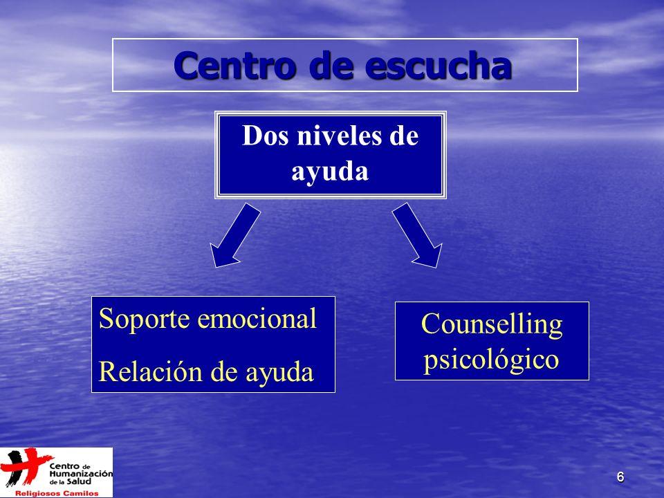 6 Centro de escucha Centro de escucha Dos niveles de ayuda Soporte emocional Relación de ayuda Counselling psicológico