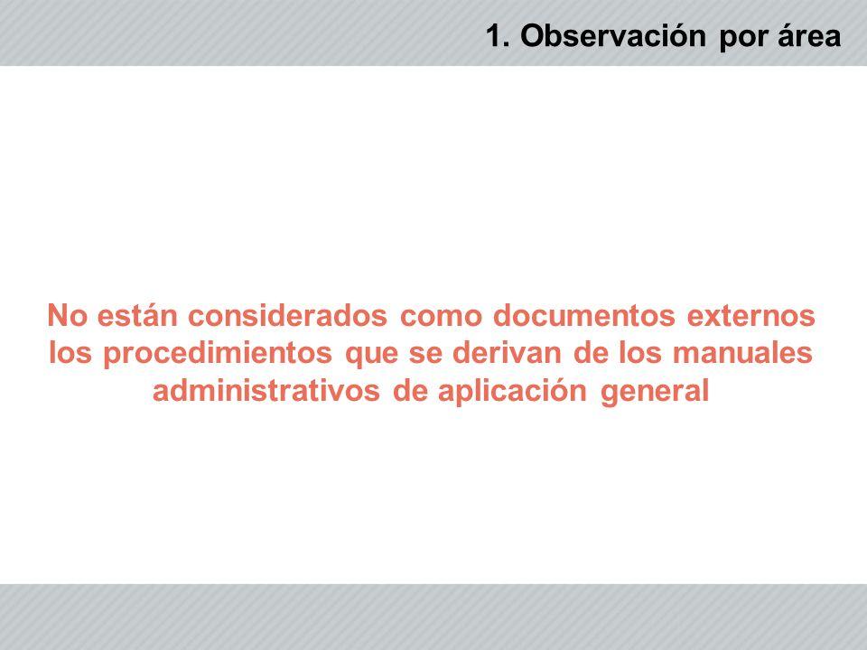 No están considerados como documentos externos los procedimientos que se derivan de los manuales administrativos de aplicación general 1. Observación