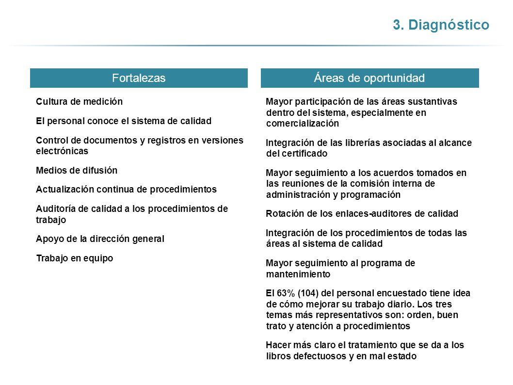 3. Diagnóstico Cultura de medición El personal conoce el sistema de calidad Control de documentos y registros en versiones electrónicas Medios de difu