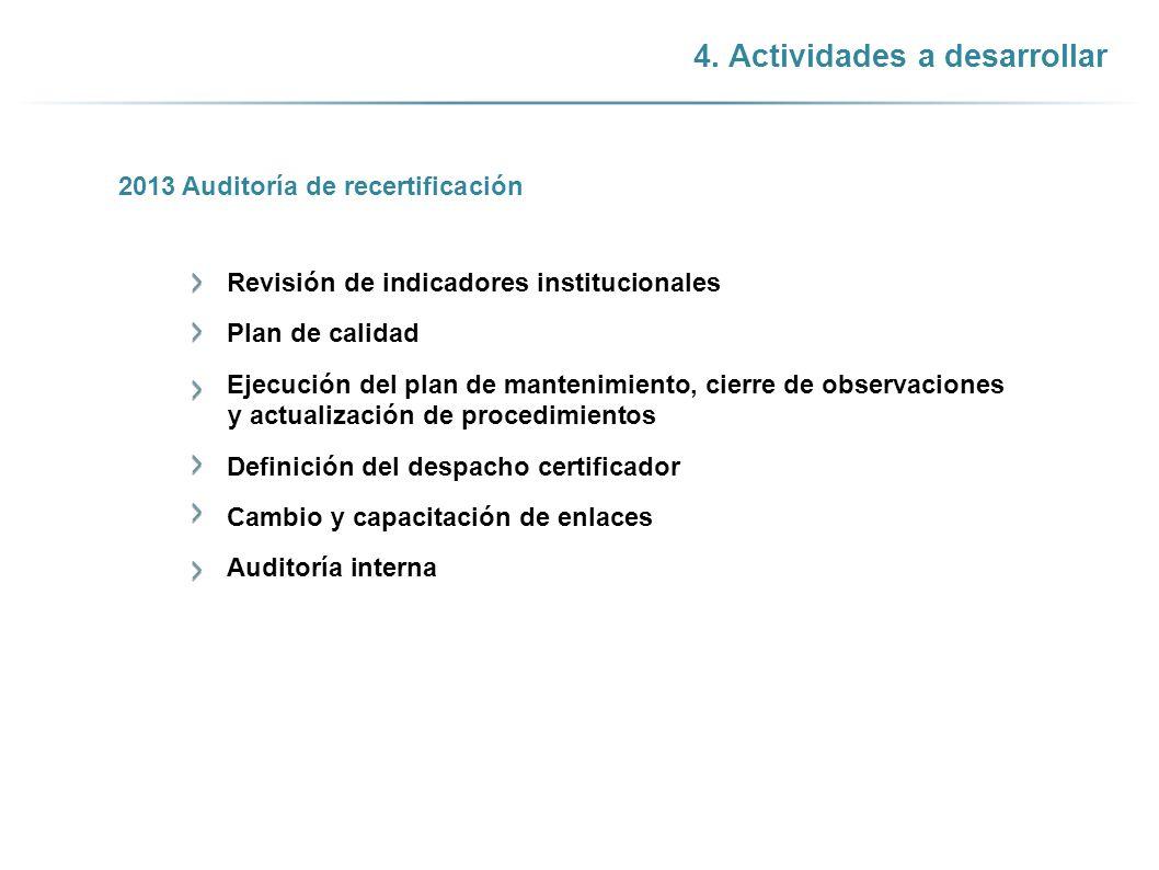 4. Actividades a desarrollar 2013 Auditoría de recertificación Revisión de indicadores institucionales Plan de calidad Ejecución del plan de mantenimi