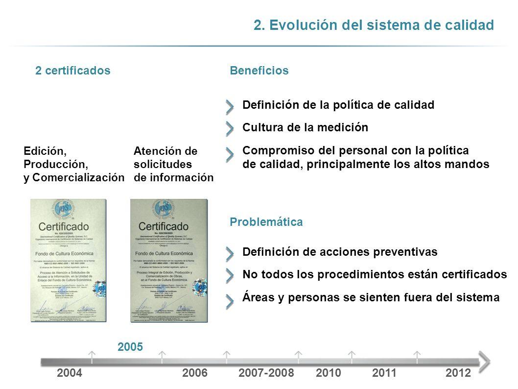 2. Evolución del sistema de calidad Edición, Producción, y Comercialización 2 certificadosBeneficios Definición de acciones preventivas No todos los p