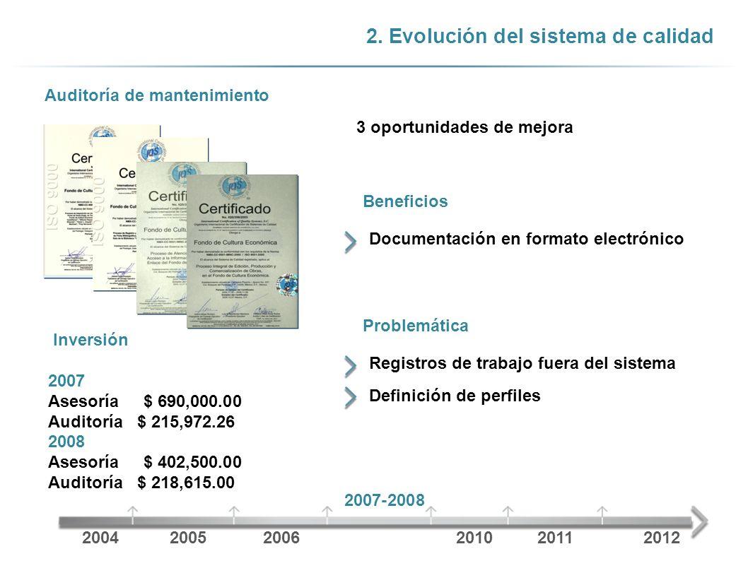 2. Evolución del sistema de calidad Auditoría de mantenimiento Beneficios 200420052006 2007-2008 201020112012 Documentación en formato electrónico Inv