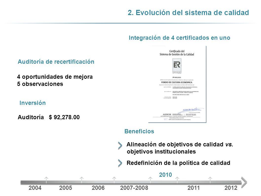 2. Evolución del sistema de calidad Auditoría de recertificación Beneficios 2004200520062007-2008 2010 20112012 Alineación de objetivos de calidad vs.