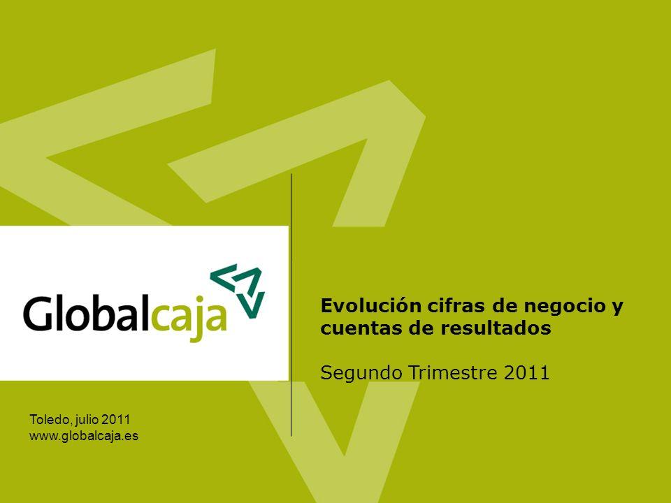 Toledo, julio 2011 www.globalcaja.es Evolución cifras de negocio y cuentas de resultados Segundo Trimestre 2011