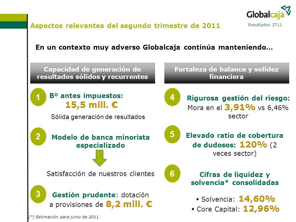 Actividad con clientes: evolución del balance Resultados 2T11 Inversión crediticia 3,7% interanual Datos en miles de euros.