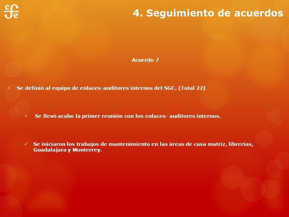 4. Seguimiento de acuerdos Acuerdo 7 Se definió al equipo de enlaces-auditores internos del SGC. (Total 22) Se llevó acabo la primer reunión con los e