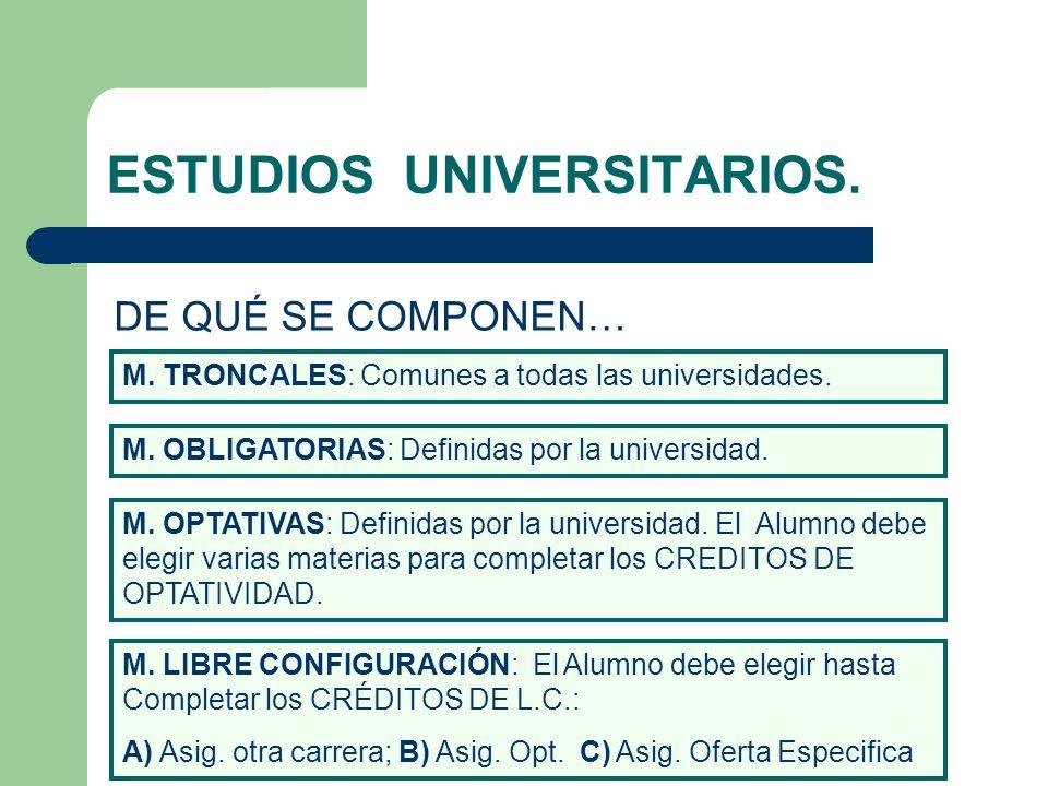 ESTUDIOS UNIVERSITARIOS. DE QUÉ SE COMPONEN… M. TRONCALES: Comunes a todas las universidades. M. OBLIGATORIAS: Definidas por la universidad. M. OPTATI