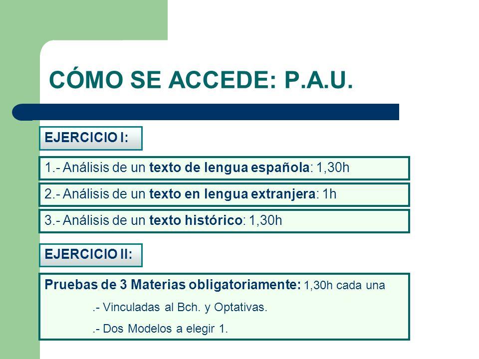 CÓMO SE ACCEDE: P.A.U. EJERCICIO I: 1.- Análisis de un texto de lengua española: 1,30h 2.- Análisis de un texto en lengua extranjera: 1h 3.- Análisis