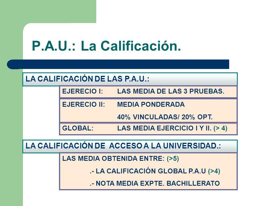 P.A.U.: La Calificación. LA CALIFICACIÓN DE LAS P.A.U.: EJERECIO I: LAS MEDIA DE LAS 3 PRUEBAS. EJERECIO II: MEDIA PONDERADA 40% VINCULADAS/ 20% OPT.