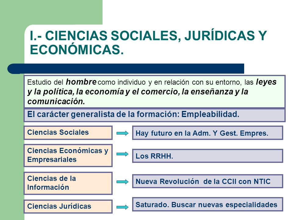 I.- CIENCIAS SOCIALES, JURÍDICAS Y ECONÓMICAS. Estudio del hombre como individuo y en relación con su entorno, las leyes y la política, la economía y